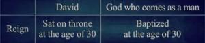 Table 1 - Christ Ahnsahnghong has already come - ftA Ahnsahnghong&God the Mother(edit)